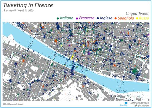 Figura 3. Firenze centro storico - Lingua