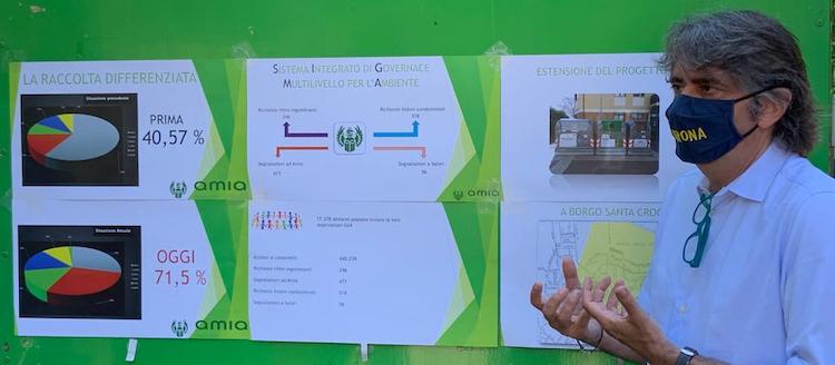 A Verona si utilizzano i cassonetti smart e la raccolta differenziata aumenta del 31%